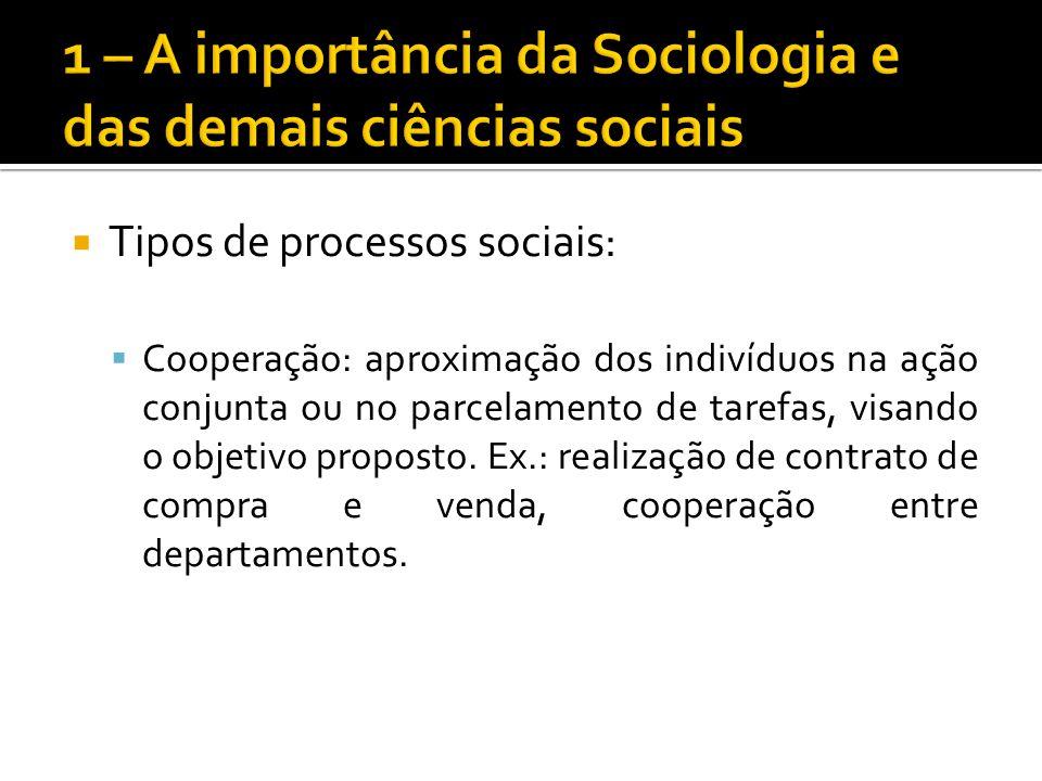 Tipos de processos sociais: Cooperação: aproximação dos indivíduos na ação conjunta ou no parcelamento de tarefas, visando o objetivo proposto. Ex.: r