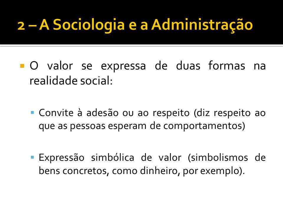 O valor se expressa de duas formas na realidade social: Convite à adesão ou ao respeito (diz respeito ao que as pessoas esperam de comportamentos) Exp