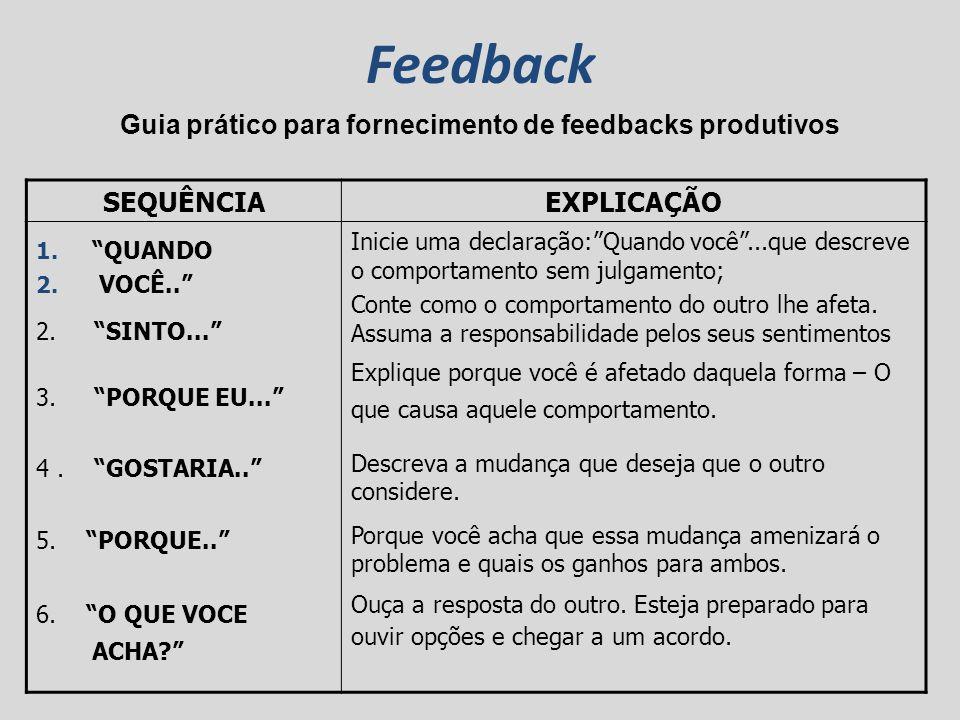 Feedback Guia prático para fornecimento de feedbacks produtivos SEQUÊNCIAEXPLICAÇÃO 1. QUANDO 2. VOCÊ.. 2. SINTO... 3. PORQUE EU... 4. GOSTARIA.. 5. P