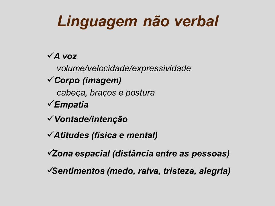 Linguagem não verbal A voz volume/velocidade/expressividade Corpo (imagem) cabeça, braços e postura Empatia Vontade/intenção Atitudes (física e mental