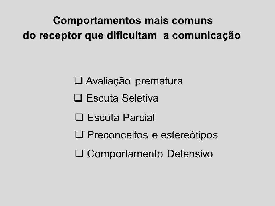 Comportamentos mais comuns do receptor que dificultam a comunicação Avaliação prematura Escuta Seletiva Escuta Parcial Preconceitos e estereótipos Com