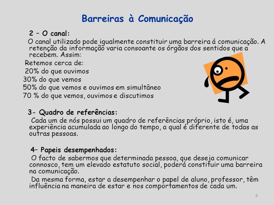 8 Barreiras à Comunicação 2 – O canal: O canal utilizado pode igualmente constituir uma barreira á comunicação. A retenção da informação varia consoan
