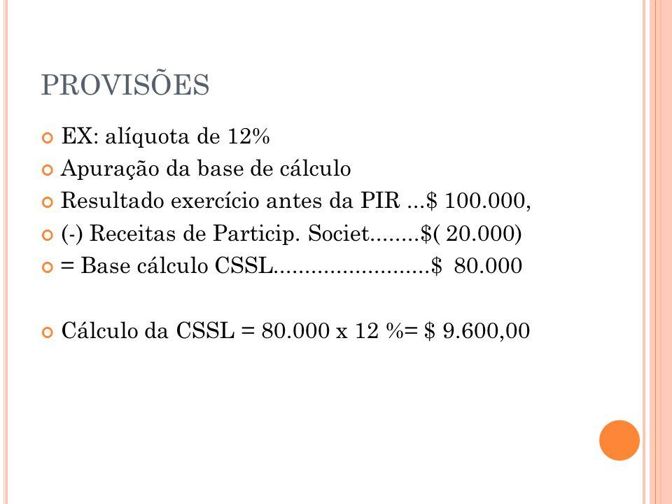 PROVISÕES EX: alíquota de 12% Apuração da base de cálculo Resultado exercício antes da PIR...$ 100.000, (-) Receitas de Particip.