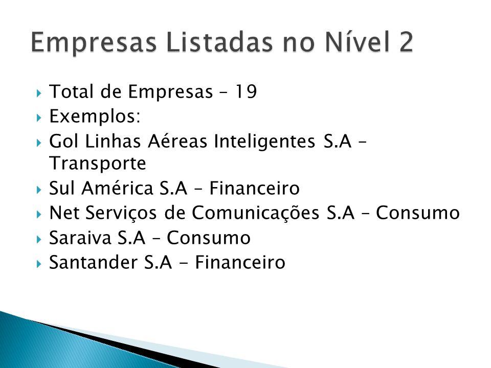 Total de Empresas – 19 Exemplos: Gol Linhas Aéreas Inteligentes S.A – Transporte Sul América S.A – Financeiro Net Serviços de Comunicações S.A – Consu