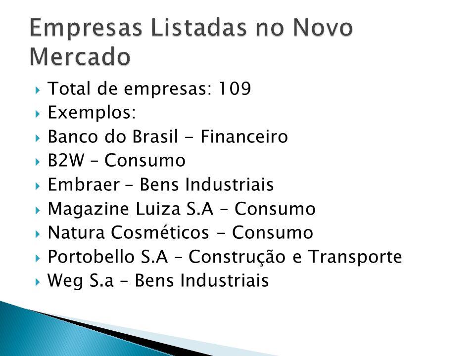 Total de empresas: 109 Exemplos: Banco do Brasil - Financeiro B2W – Consumo Embraer – Bens Industriais Magazine Luiza S.A – Consumo Natura Cosméticos