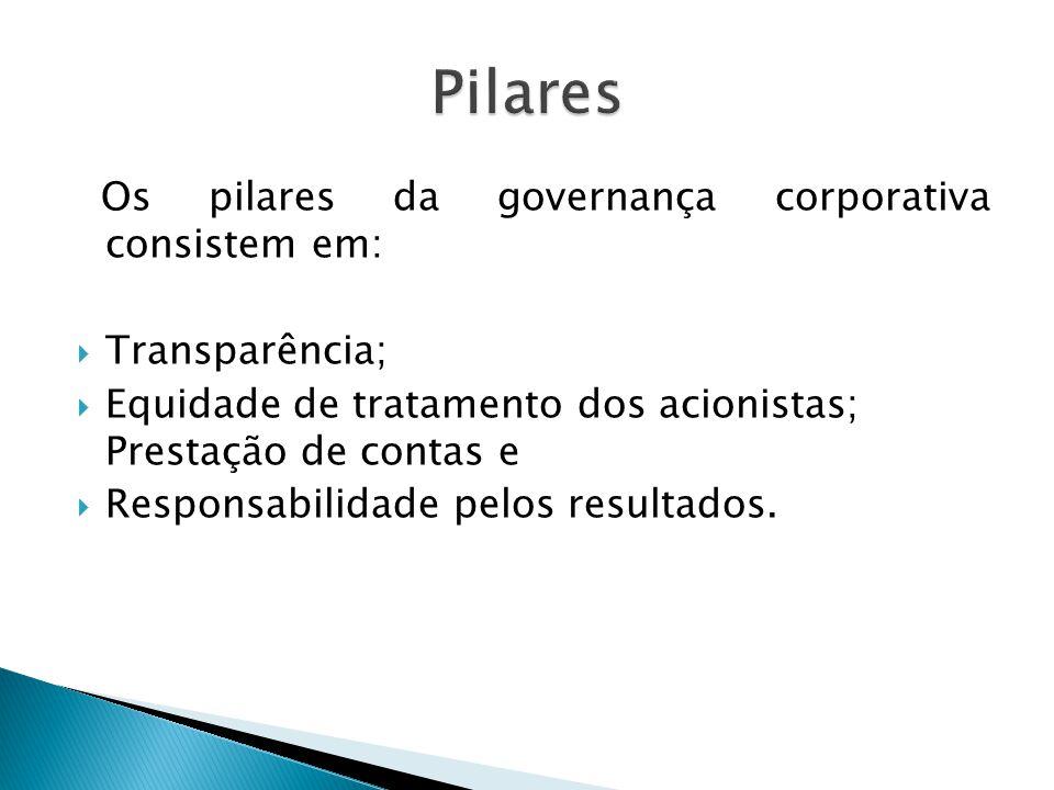 Os pilares da governança corporativa consistem em: Transparência; Equidade de tratamento dos acionistas; Prestação de contas e Responsabilidade pelos