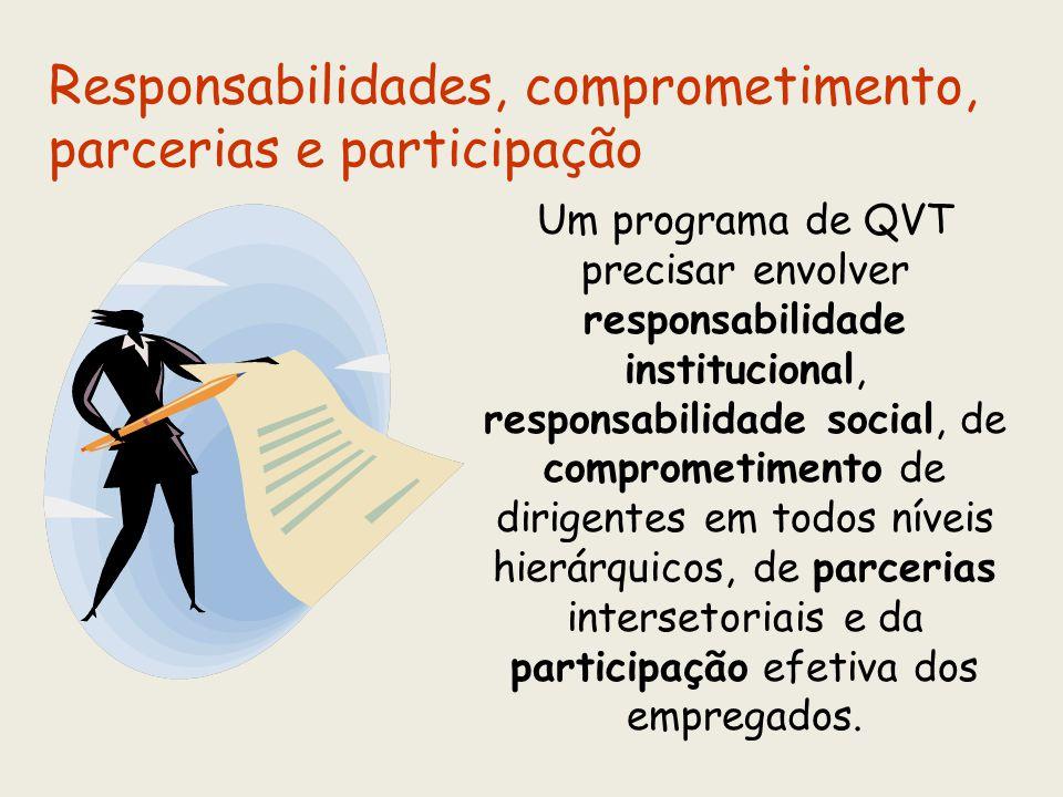 Responsabilidades, comprometimento, parcerias e participação Um programa de QVT precisar envolver responsabilidade institucional, responsabilidade soc