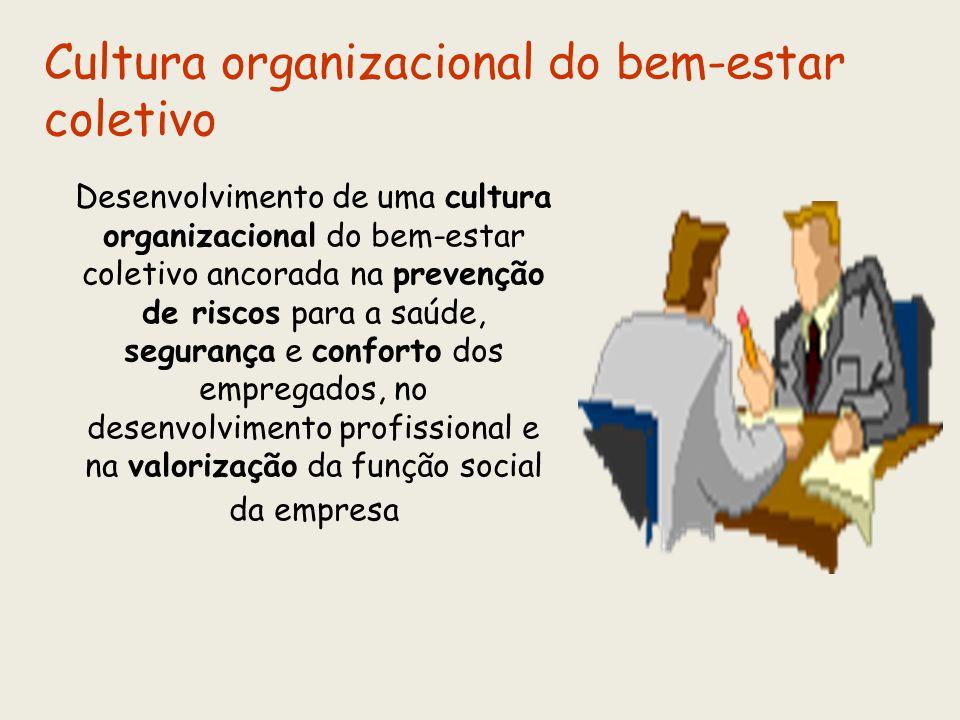 Cultura organizacional do bem-estar coletivo Desenvolvimento de uma cultura organizacional do bem-estar coletivo ancorada na prevenção de riscos para