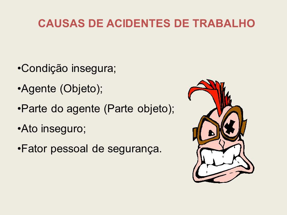 Condição insegura; Agente (Objeto); Parte do agente (Parte objeto); Ato inseguro; Fator pessoal de segurança. CAUSAS DE ACIDENTES DE TRABALHO