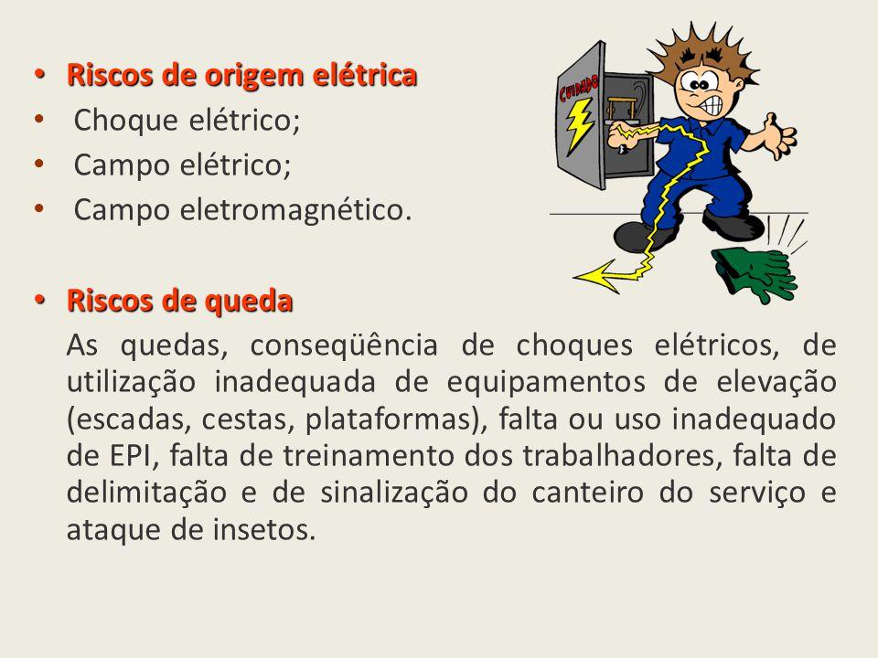 Riscos de origem elétrica Riscos de origem elétrica Choque elétrico; Campo elétrico; Campo eletromagnético. Riscos de queda Riscos de queda As quedas,