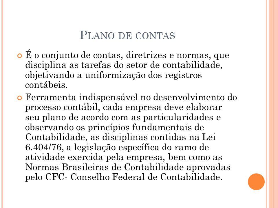 P LANO DE CONTAS É o conjunto de contas, diretrizes e normas, que disciplina as tarefas do setor de contabilidade, objetivando a uniformização dos reg