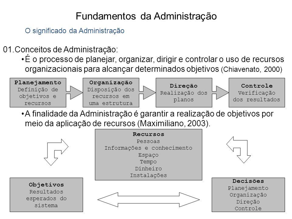Fundamentos da Administração O significado da Administração 01.Conceitos de Administração: É o processo de planejar, organizar, dirigir e controlar o