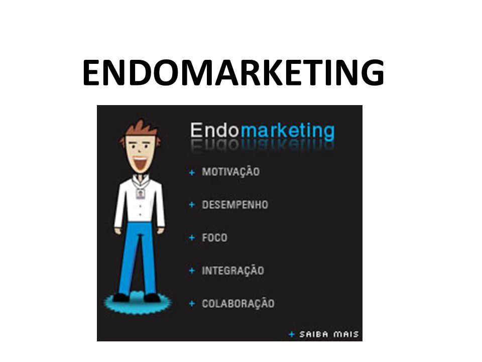 Endomarketing Marketing interno – endomarketing É atrair, desenvolver, motivar e reter pessoas qualificadas através de trabalhos que satisfaçam suas expectativas.