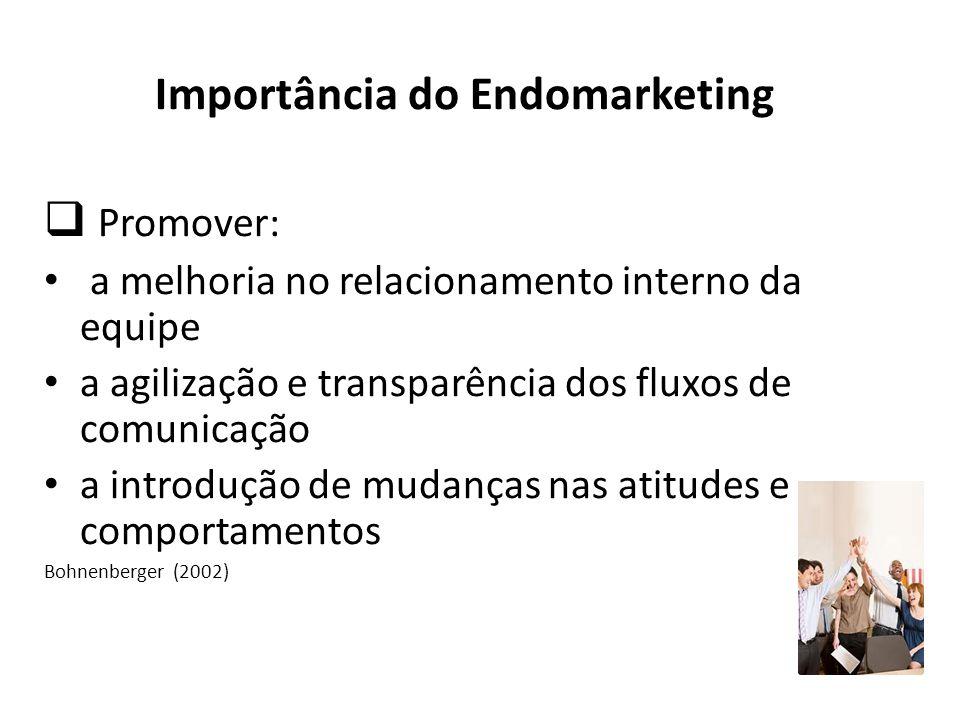 Importância do Endomarketing Promover: a melhoria no relacionamento interno da equipe a agilização e transparência dos fluxos de comunicação a introdu