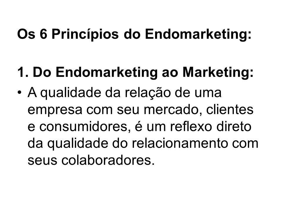 Os 6 Princípios do Endomarketing: 1. Do Endomarketing ao Marketing: A qualidade da relação de uma empresa com seu mercado, clientes e consumidores, é