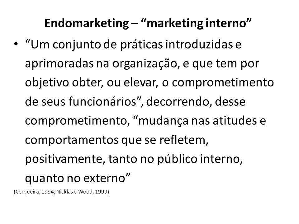Endomarketing – marketing interno Um conjunto de práticas introduzidas e aprimoradas na organização, e que tem por objetivo obter, ou elevar, o compro