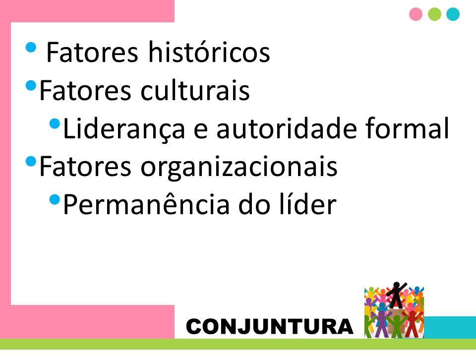 CONJUNTURA Fatores históricos Fatores culturais Liderança e autoridade formal Fatores organizacionais Permanência do líder