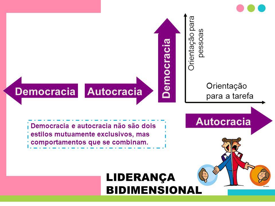 DemocraciaAutocracia Democracia Autocracia Orientação para a tarefa Orientação para pessoas Democracia e autocracia não são dois estilos mutuamente ex