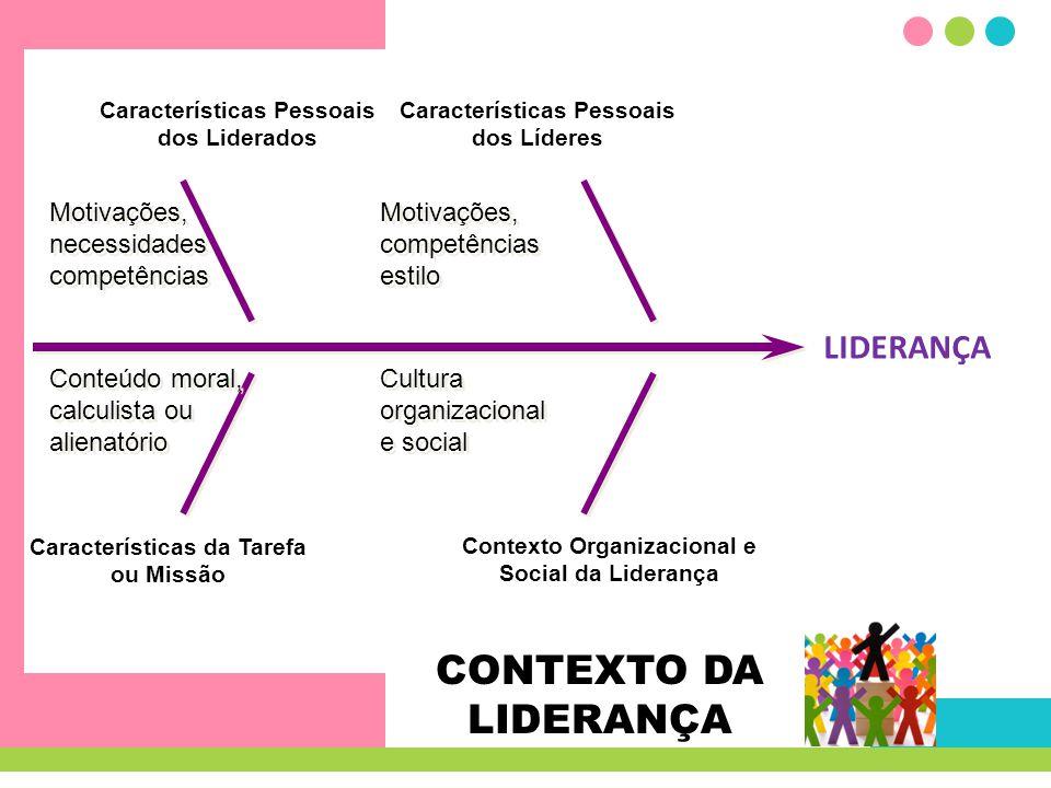 CONTEXTO DA LIDERANÇA Características Pessoais dos Liderados Características Pessoais dos Líderes Características da Tarefa ou Missão Contexto Organiz