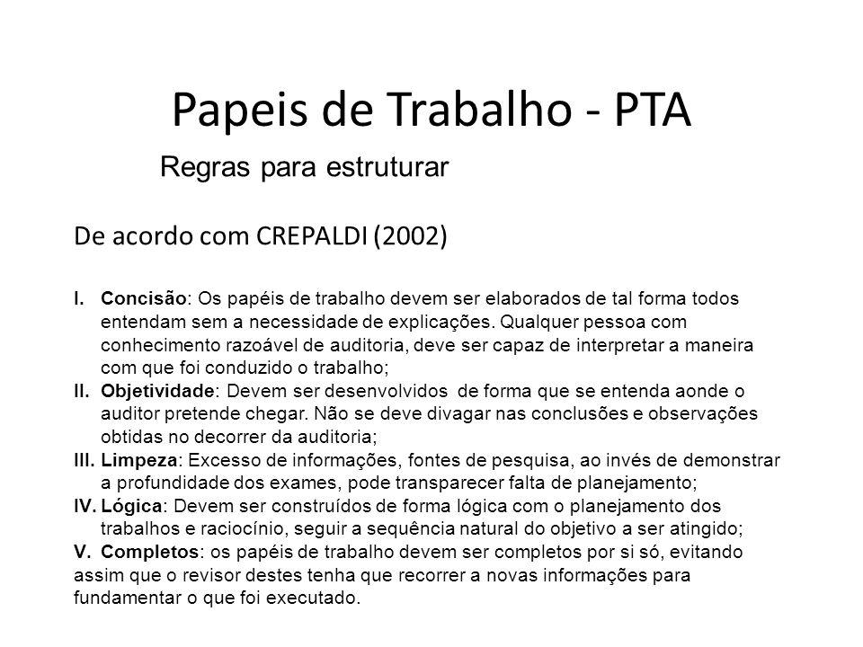 Regras para estruturar De acordo com CREPALDI (2002) I.Concisão: Os papéis de trabalho devem ser elaborados de tal forma todos entendam sem a necessidade de explicações.