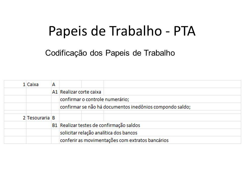Codificação dos Papeis de Trabalho Papeis de Trabalho - PTA