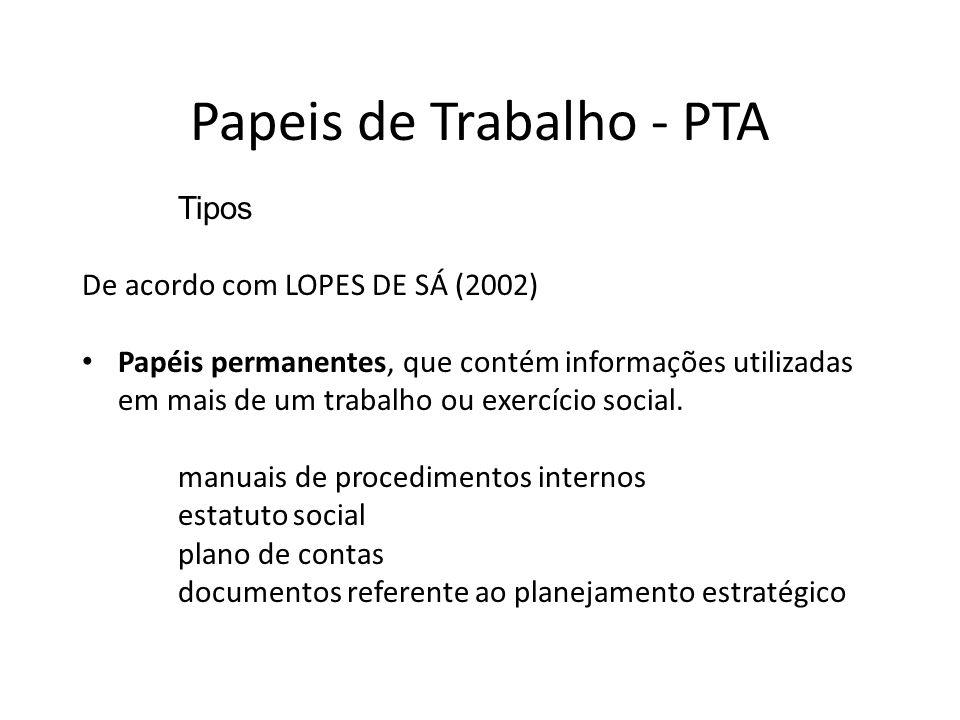 Tipos De acordo com LOPES DE SÁ (2002) Papéis permanentes, que contém informações utilizadas em mais de um trabalho ou exercício social.