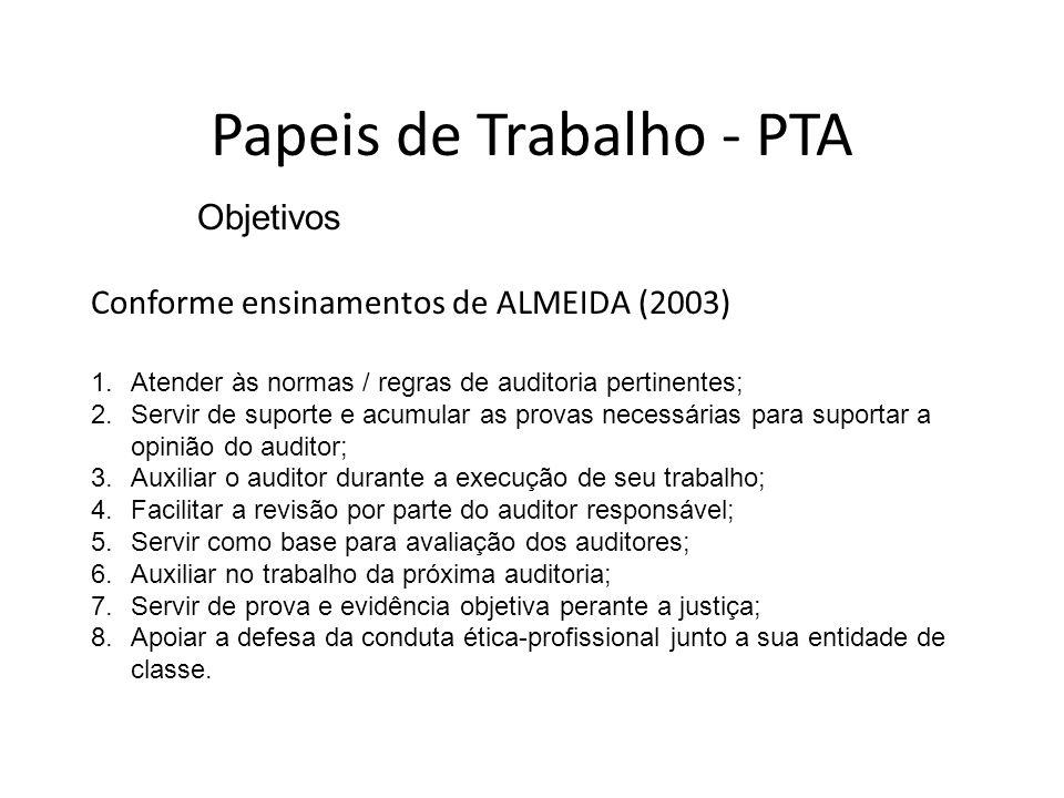 Objetivos Conforme ensinamentos de ALMEIDA (2003) 1.Atender às normas / regras de auditoria pertinentes; 2.Servir de suporte e acumular as provas nece
