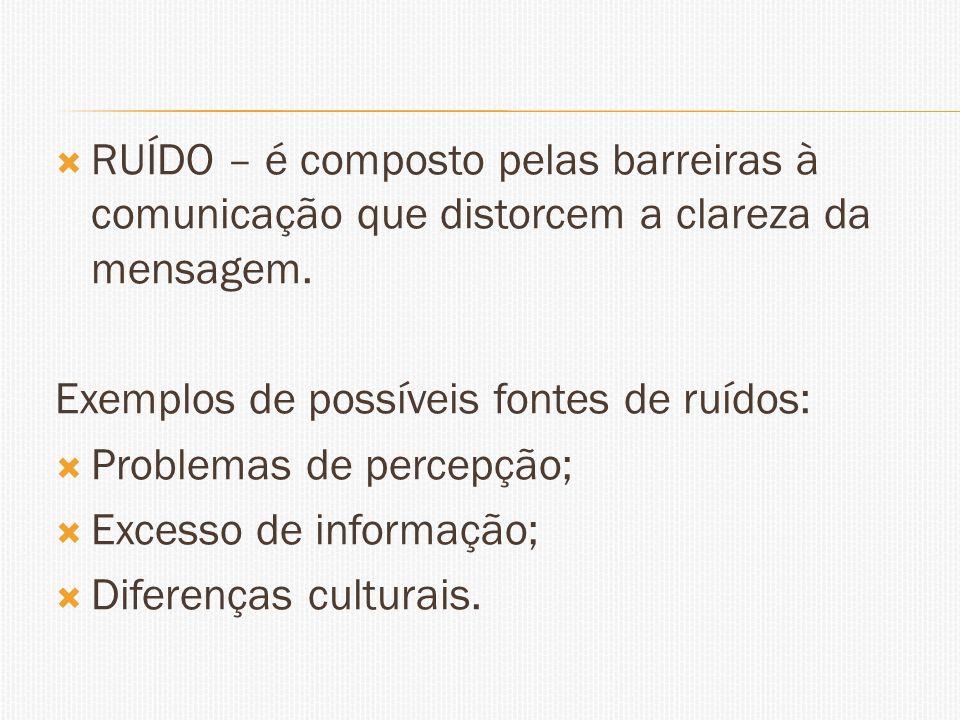 RUÍDO – é composto pelas barreiras à comunicação que distorcem a clareza da mensagem. Exemplos de possíveis fontes de ruídos: Problemas de percepção;