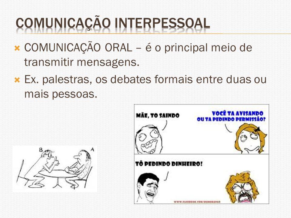 COMUNICAÇÃO ORAL – é o principal meio de transmitir mensagens. Ex. palestras, os debates formais entre duas ou mais pessoas.