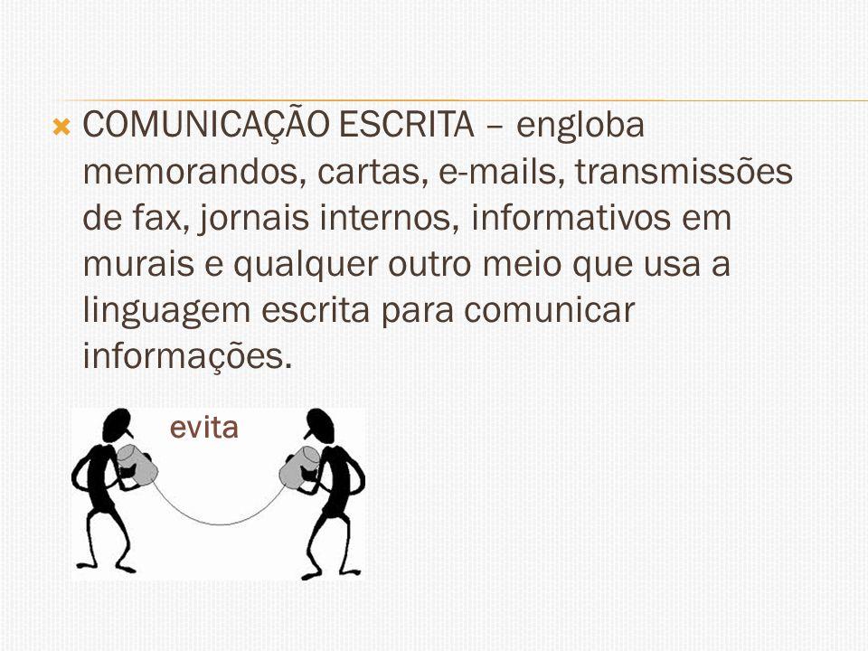 COMUNICAÇÃO ESCRITA – engloba memorandos, cartas, e-mails, transmissões de fax, jornais internos, informativos em murais e qualquer outro meio que usa