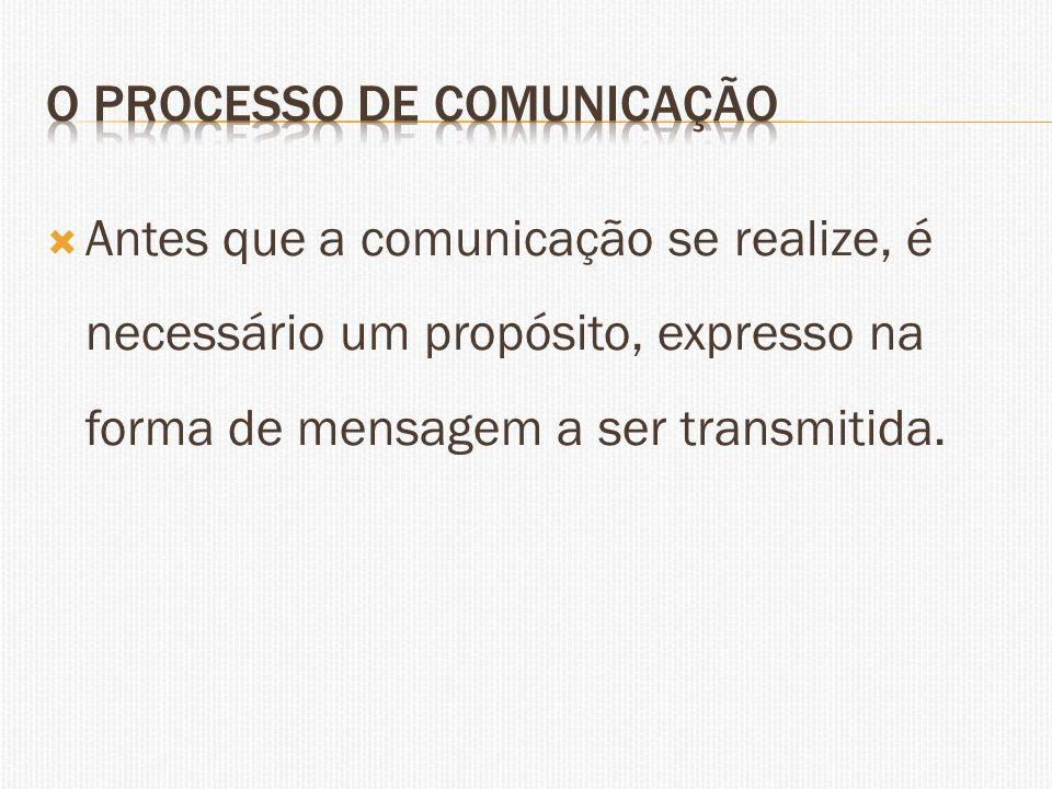 Antes que a comunicação se realize, é necessário um propósito, expresso na forma de mensagem a ser transmitida.
