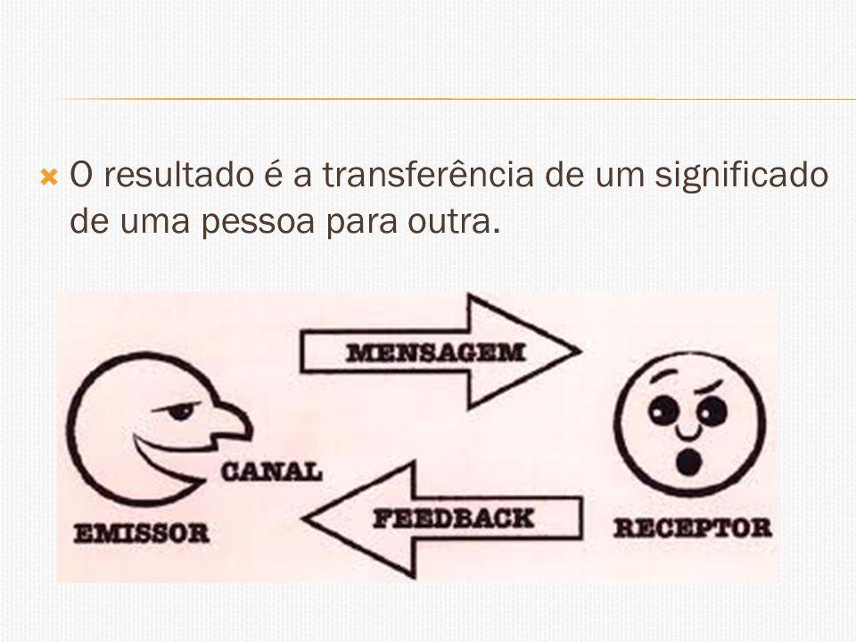 O resultado é a transferência de um significado de uma pessoa para outra.