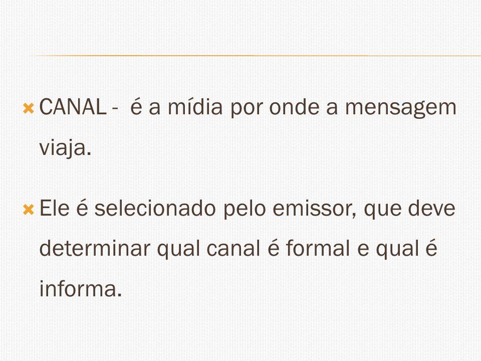 CANAL - é a mídia por onde a mensagem viaja. Ele é selecionado pelo emissor, que deve determinar qual canal é formal e qual é informa.