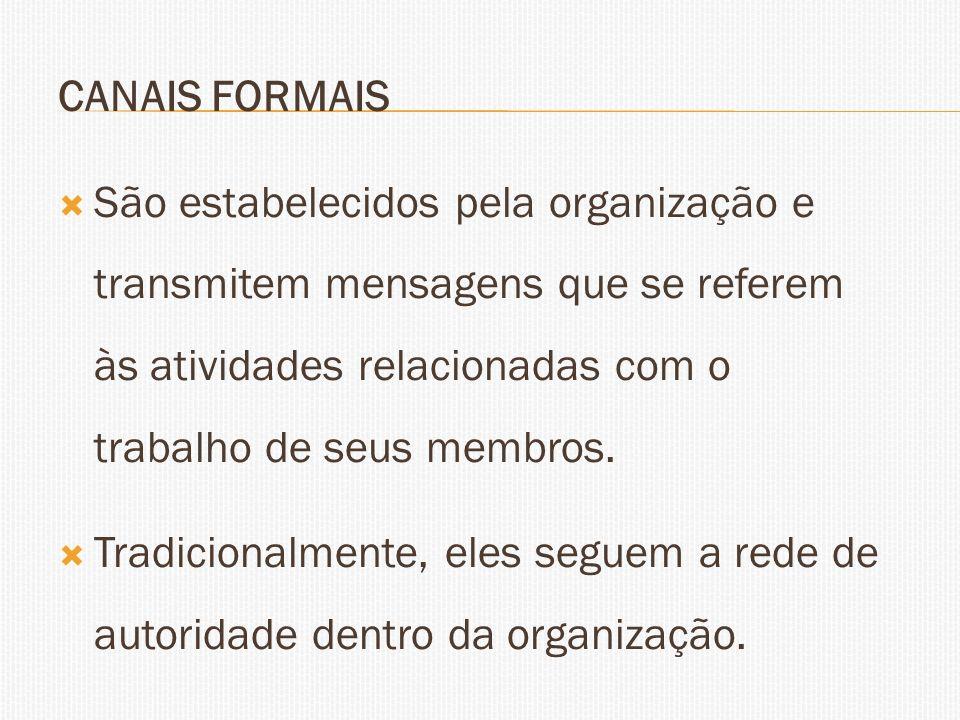 CANAIS FORMAIS São estabelecidos pela organização e transmitem mensagens que se referem às atividades relacionadas com o trabalho de seus membros. Tra