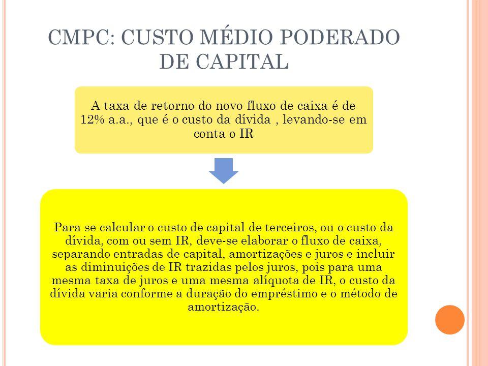 CMPC: CUSTO MÉDIO PODERADO DE CAPITAL A taxa de retorno do novo fluxo de caixa é de 12% a.a., que é o custo da dívida, levando-se em conta o IR Para s