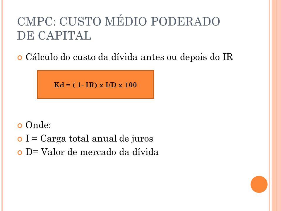 CMPC: CUSTO MÉDIO PODERADO DE CAPITAL Cálculo do custo da dívida antes ou depois do IR Onde: I = Carga total anual de juros D= Valor de mercado da dív