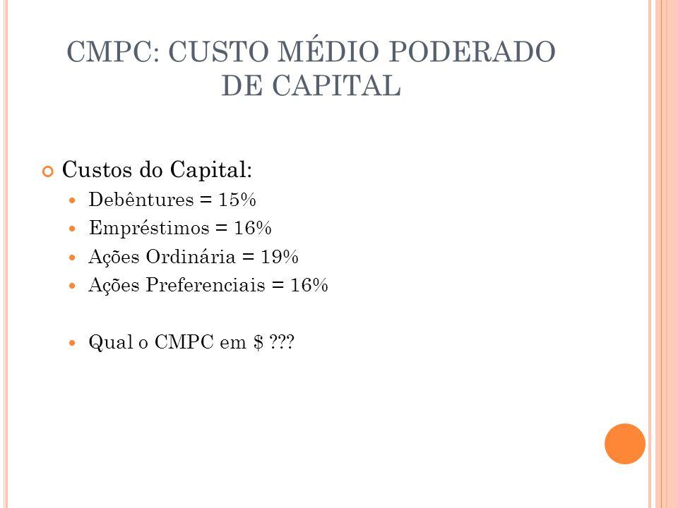CMPC: CUSTO MÉDIO PODERADO DE CAPITAL Custos do Capital: Debêntures = 15% Empréstimos = 16% Ações Ordinária = 19% Ações Preferenciais = 16% Qual o CMP