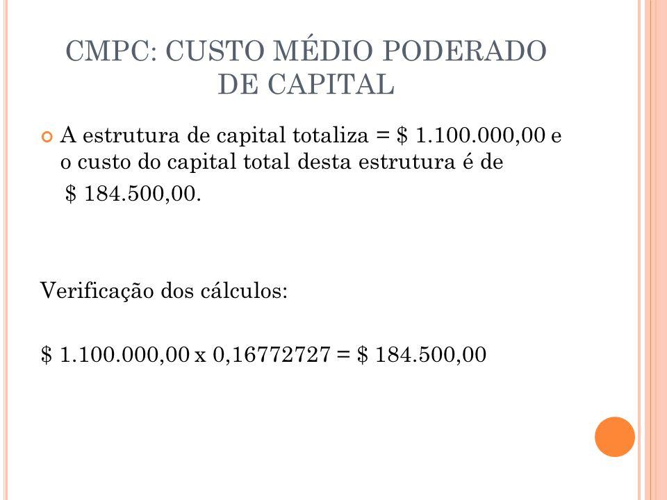 CMPC: CUSTO MÉDIO PODERADO DE CAPITAL A estrutura de capital totaliza = $ 1.100.000,00 e o custo do capital total desta estrutura é de $ 184.500,00. V