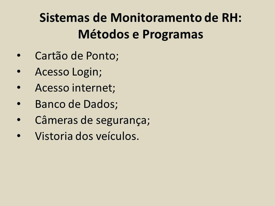 Sistemas de Monitoramento de RH: Métodos e Programas Cartão de Ponto; Acesso Login; Acesso internet; Banco de Dados; Câmeras de segurança; Vistoria do