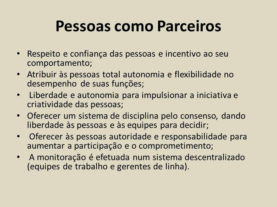 LADOS DE MONITORAR PESSOAS