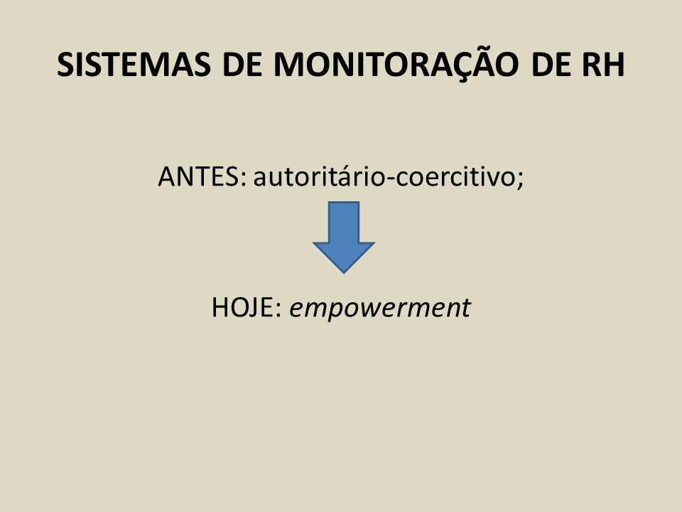 SISTEMAS DE MONITORAÇÃO DE RH ANTES: autoritário-coercitivo; HOJE: empowerment