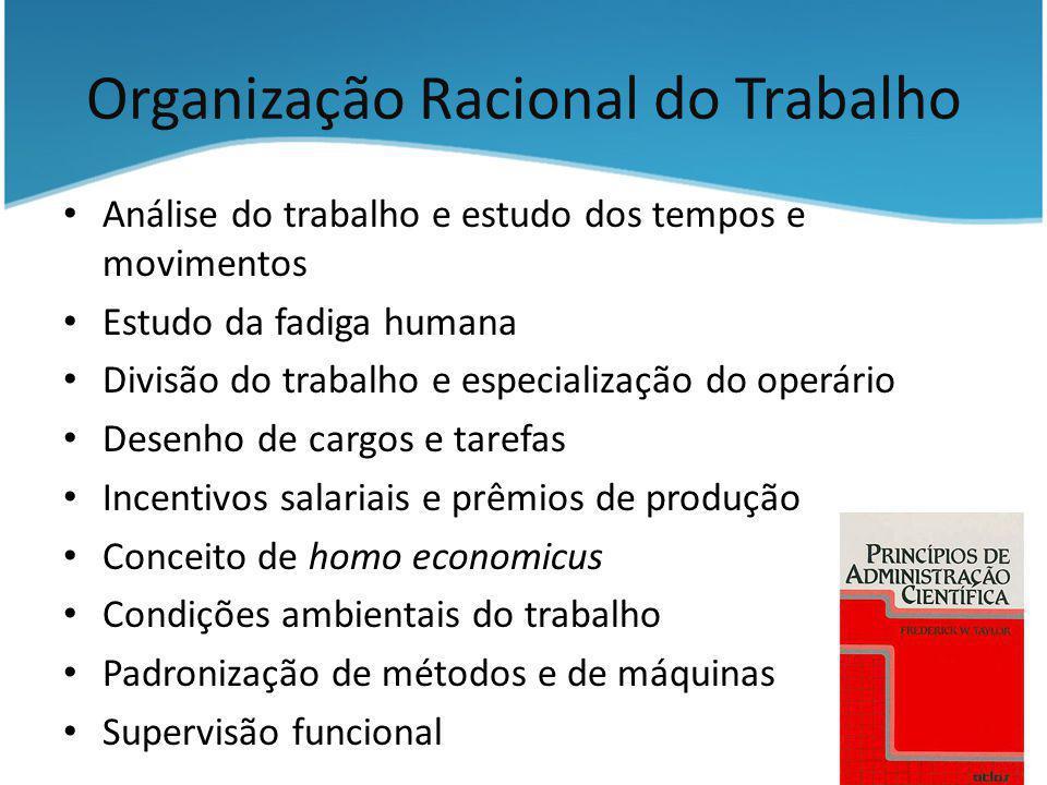 Organização Racional do Trabalho Análise do trabalho e estudo dos tempos e movimentos Estudo da fadiga humana Divisão do trabalho e especialização do