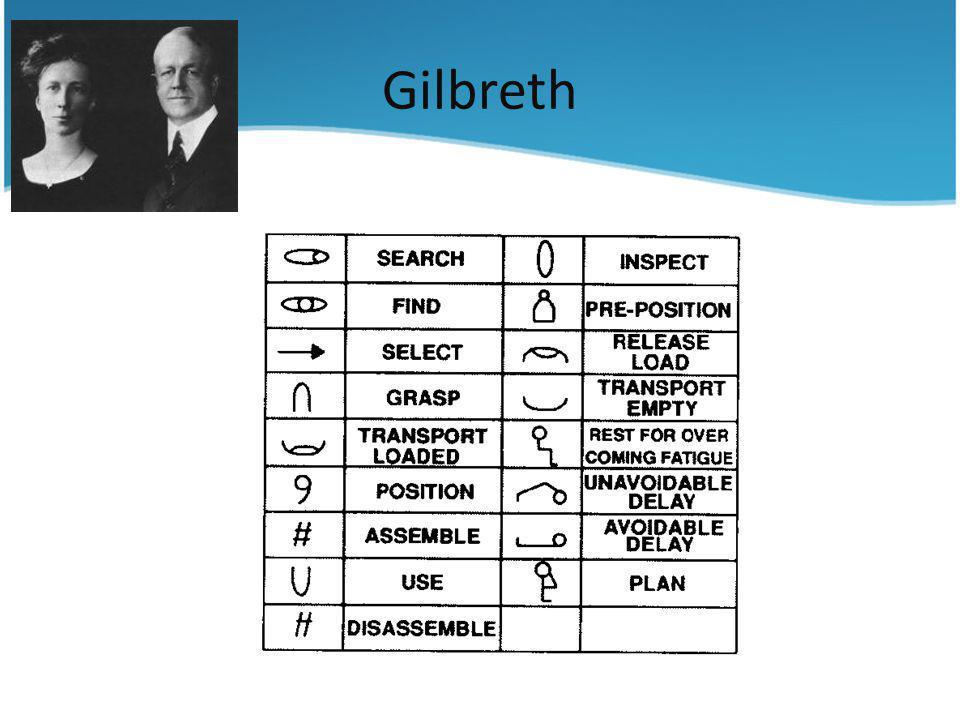 Gilbreth