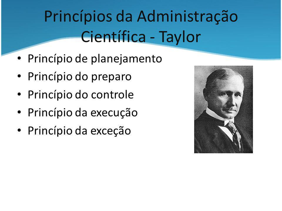 Princípios da Administração Científica - Taylor Princípio de planejamento Princípio do preparo Princípio do controle Princípio da execução Princípio d