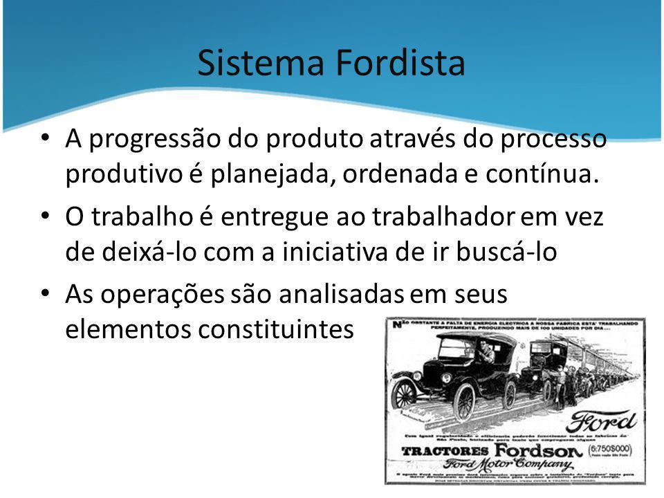 Sistema Fordista A progressão do produto através do processo produtivo é planejada, ordenada e contínua. O trabalho é entregue ao trabalhador em vez d