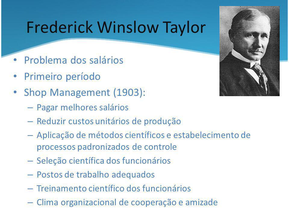 Frederick Winslow Taylor Problema dos salários Primeiro período Shop Management (1903): – Pagar melhores salários – Reduzir custos unitários de produç