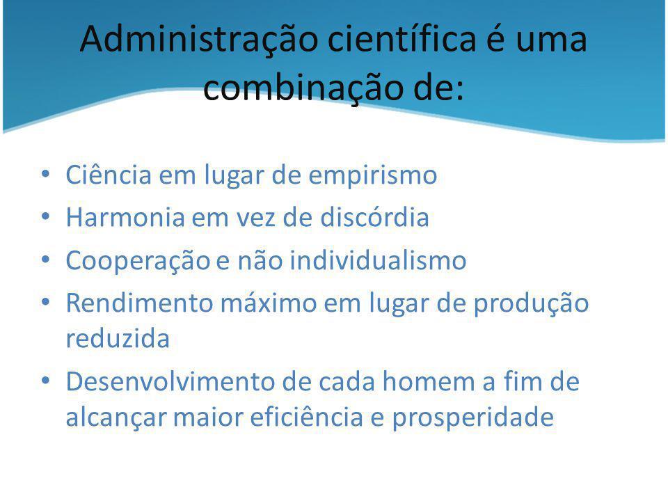 Elementos de aplicação da Administração Científica Padronização de máquinas e equipamentos Padronização de métodos e rotinas para execução de tarefas Prêmios de produção para incentivar a produtividade