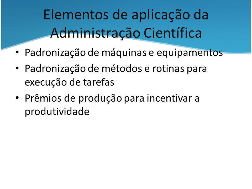 Elementos de aplicação da Administração Científica Padronização de máquinas e equipamentos Padronização de métodos e rotinas para execução de tarefas