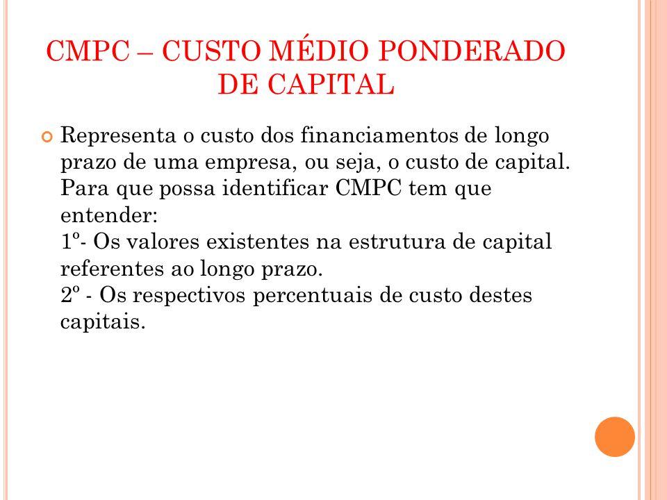 CMPC – CUSTO MÉDIO PONDERADO DE CAPITAL Representa o custo dos financiamentos de longo prazo de uma empresa, ou seja, o custo de capital. Para que pos