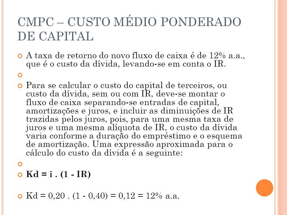 CMPC – CUSTO MÉDIO PONDERADO DE CAPITAL A taxa de retorno do novo fluxo de caixa é de 12% a.a., que é o custo da dívida, levando-se em conta o IR. Par